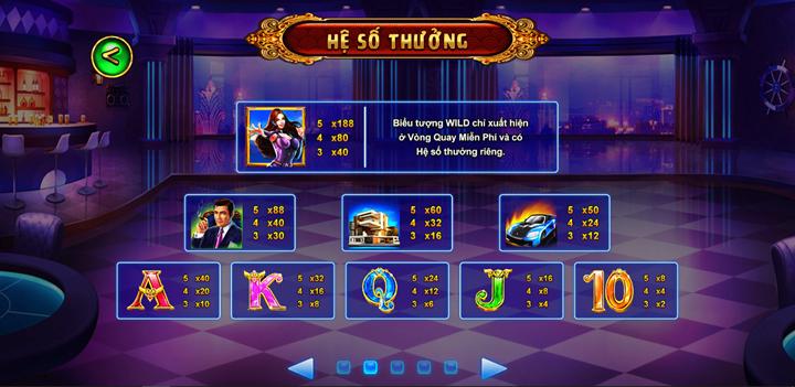 Trò chơi slot mỹ nữ rất phù hợp với những chàng trai trẻ tuổi