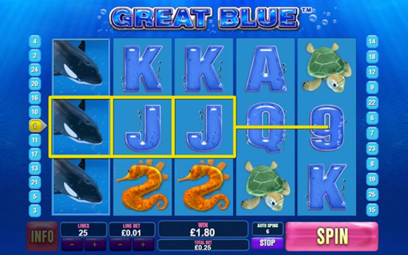 Giới thiệu game slot Great Blue