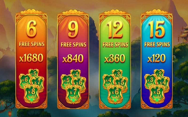 Tính năng game slot Eastern Emeralds