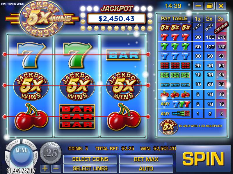 Jackpot trò game có số tiền thưởng khủng nhất hiện nay