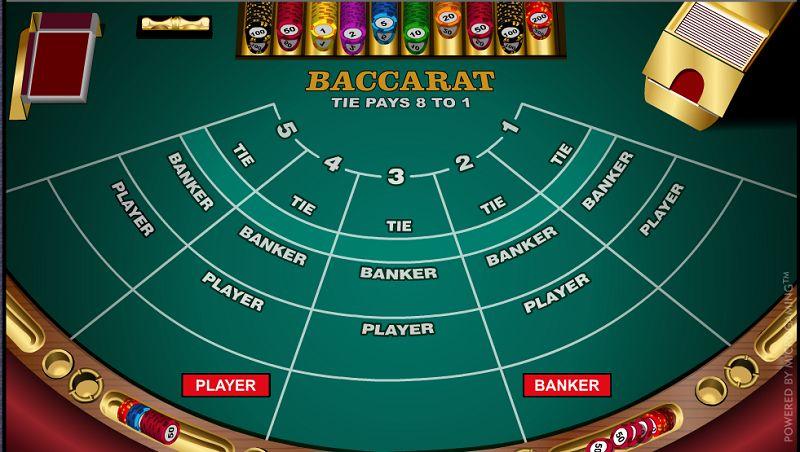 Luật rút bài trong Baccarat