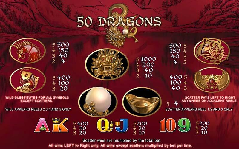 Tính năng thưởng  game slot 50 Dragons