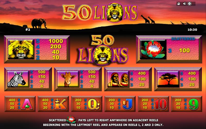 Giải thưởng trong game quay hũ 50 Lions