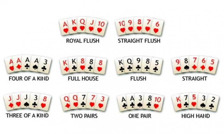 Tổ hợp trong bài Poker