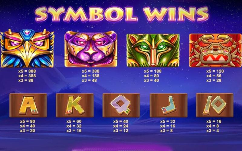 Tính năng thưởng game slot Totem Lightning