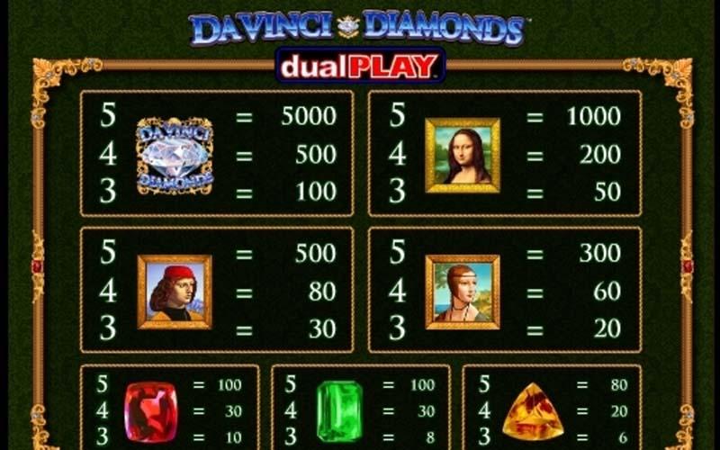 Game slot Da Vinci Diamond Dual Play