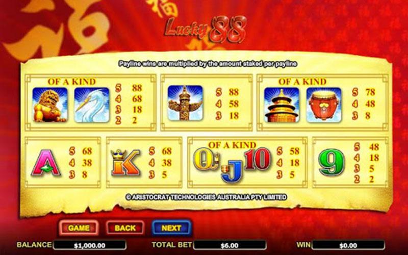 Tính năng thưởng trong game slot Lucky 88